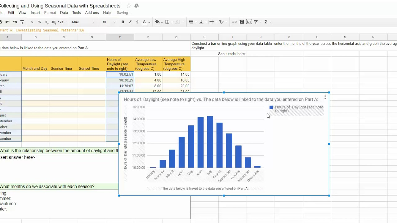 creating a bar graph in google sheets