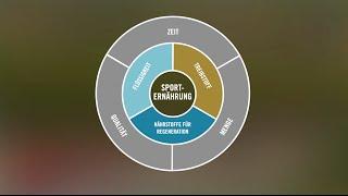 PowerBar: Wie funktioniert Sporternährung?