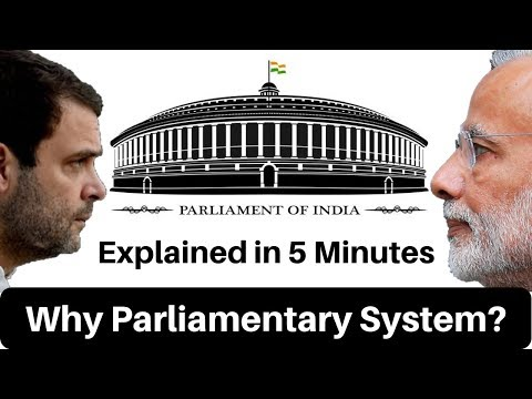 Indian Parliament Explained in 5 Minutes   Why India adopted Parliamentary System?   Eclectic