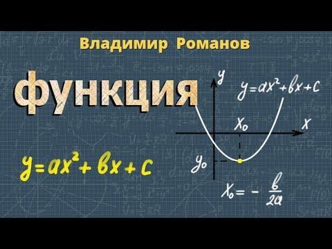 ФУНКЦИЯ Y=ax2+bx+c свойства и график функции АЛГЕБРА