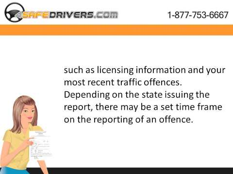 How To Check Your Dmv Record Online - Be Proactive With Your Reputation