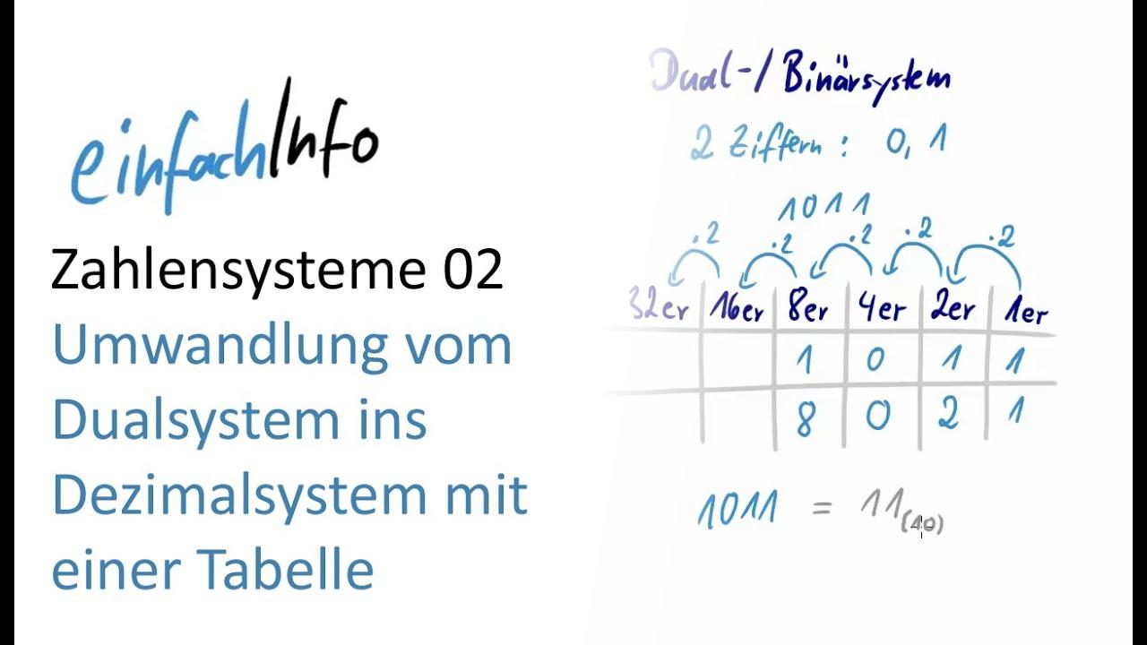 02 Zahlensysteme - Umwandlung vom Dualsystem ins Dezimalsystem mit ...