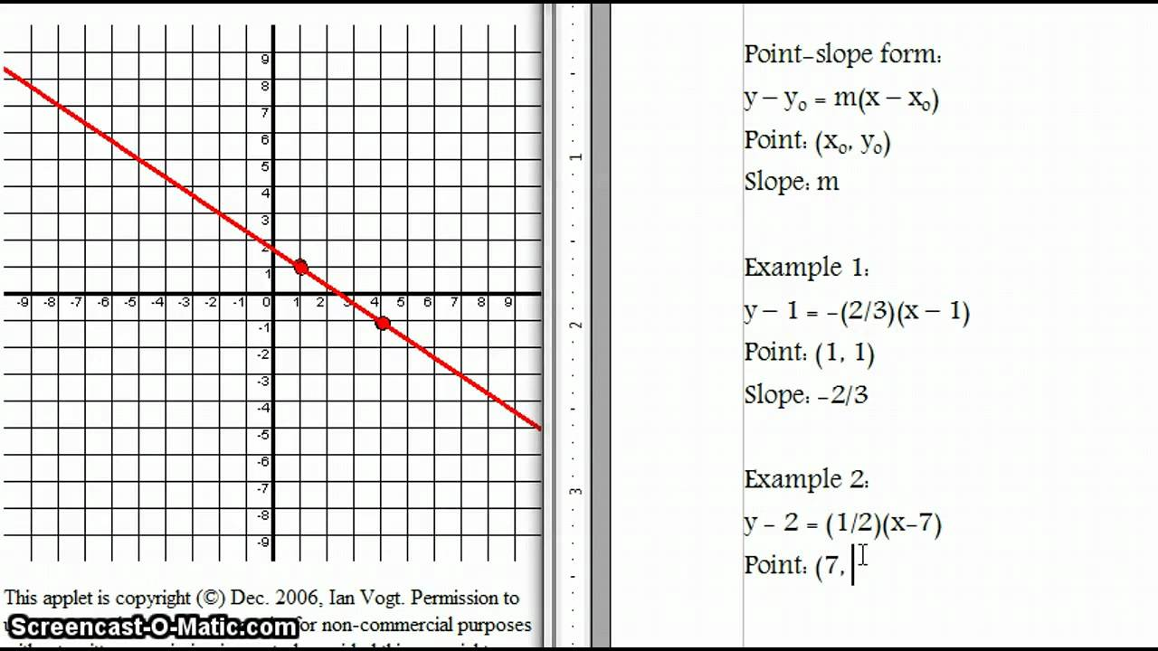 Graphing lines in point slope form youtube graphing lines in point slope form falaconquin