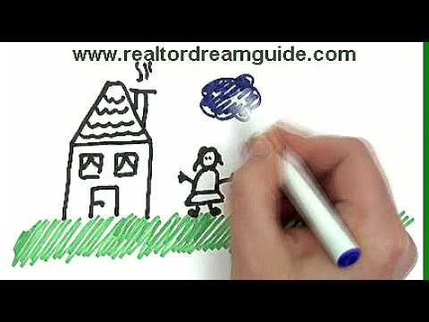 Free real estate lesting website!