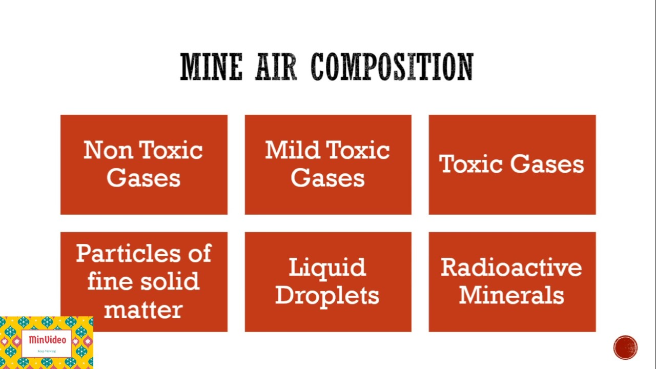 mine air composition | mine gases in hindi - youtube