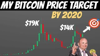 My Bitcoin Price Prediction By the End of 2019 and By Bitcoin's Halving (2020)