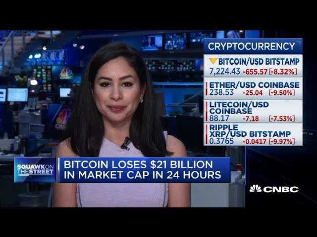 can i buy cryptocurrency with motleyfool