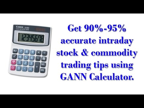 How to get accurate intraday buy sell levels using GANN Calc