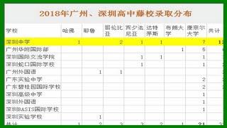 廣州VS深圳    ▏國際學校到底哪家強?