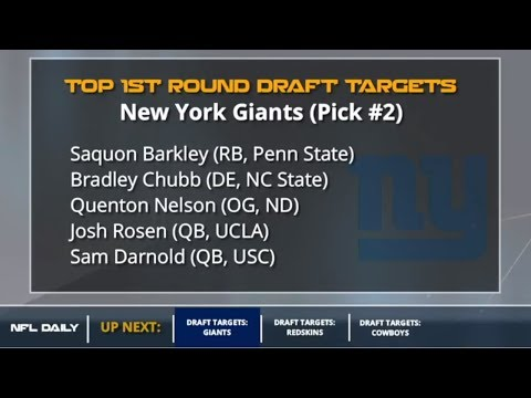 2018 NFL Draft: 5 Potential Draft Targets For Each NFC Team In The 1st Round