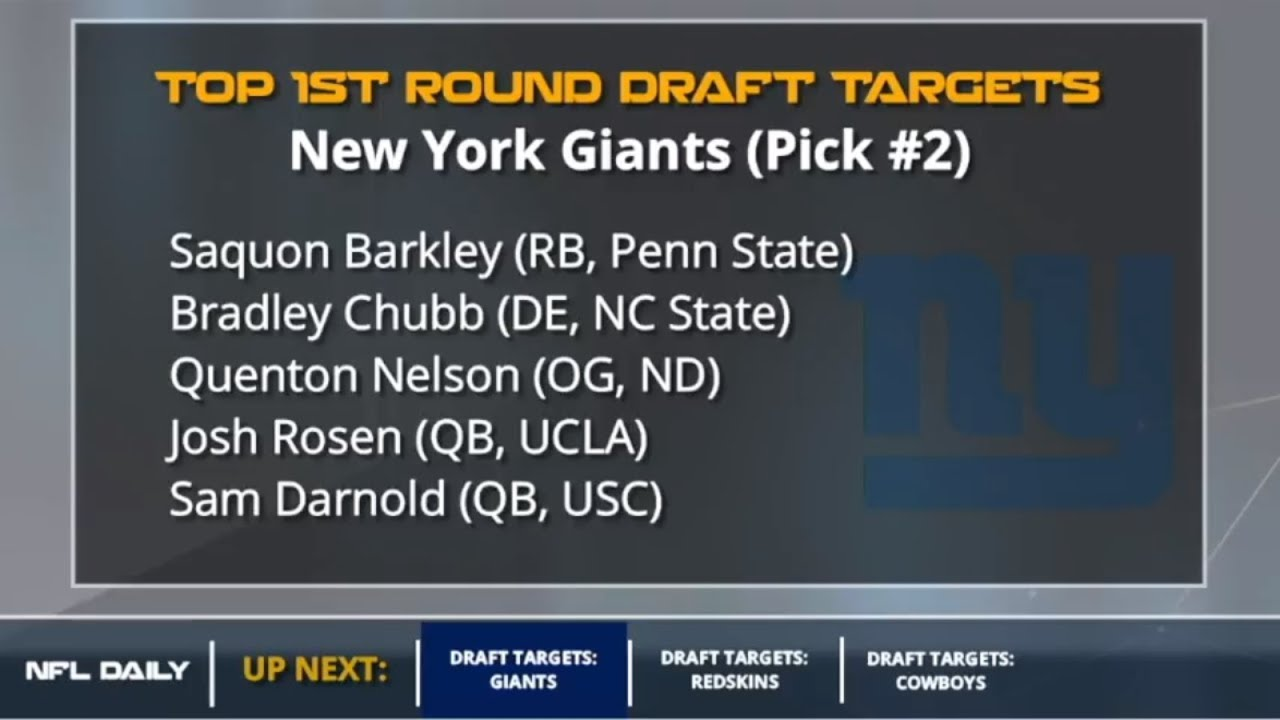 2018-nfl-draft-5-potential-draft-targets-for-each-nfc-team-in-the-1st-round