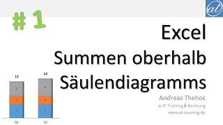 Excel # 560 - Summen oberhalb im gestapelten Säulendiagramm anzeigen