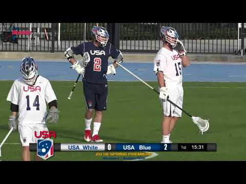 2018 Team USA Spring Premiere Blue-White Game