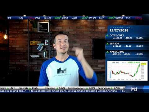 💪 Stock market continues strong, bottoming rally. | The Closing Beat 🎵