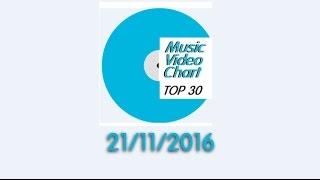 ClipNews Music Video Chart | Top 30 | 21, November, 2016