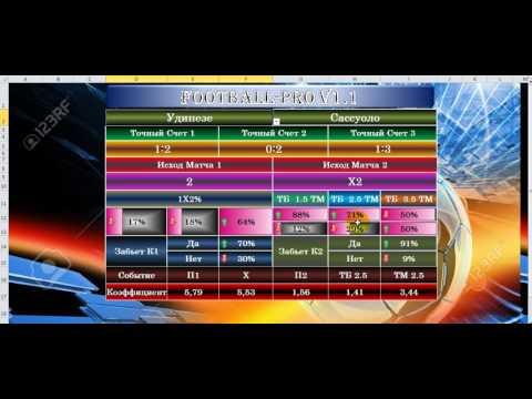 Видео Точный счет на футбол бесплатно прогноз на сегодня