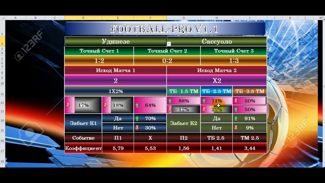 Футбольных метод прогнозирования матчей