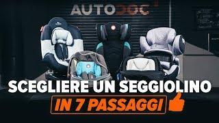 Modifica Filtro dell'aria Peugeot 208 1 1.4 HDi - consigli di sostituzione