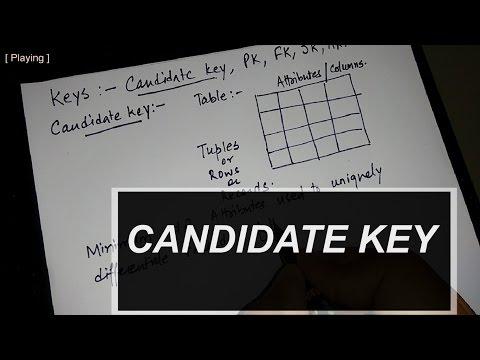 Candidate Key in DBMS (Candidate key, Primary Key, Foreign Key, Alternate Key, Super Key)