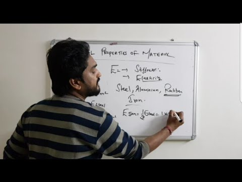 DMRC/ SSC JE/ STATE AE/JE  subject SOM lecture 4 topic properties of material