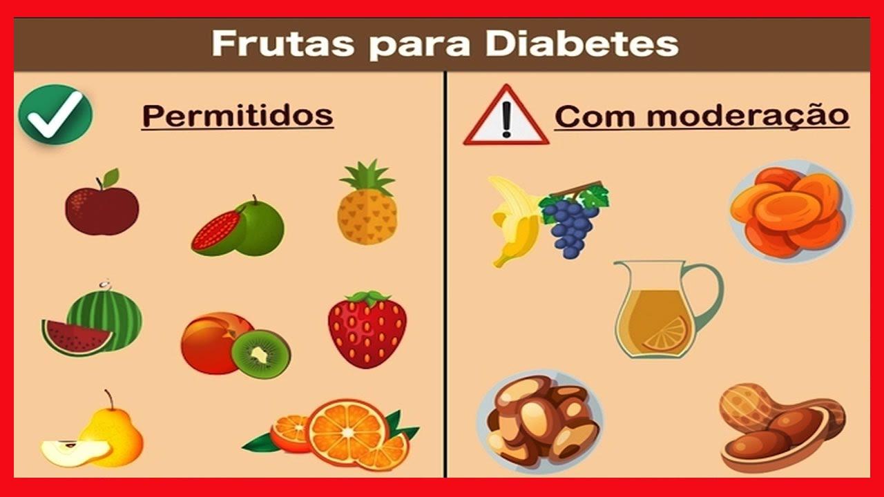 Tratamento para diabetes 4 alimentos proibidos para diab ticos que devem ser evitados youtube - Alimentos diabetes permitidos ...
