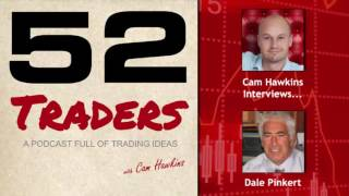 3 Drives RSI Strategy w/ Dale Pinkert - Forex Trading Interview | 43 mins