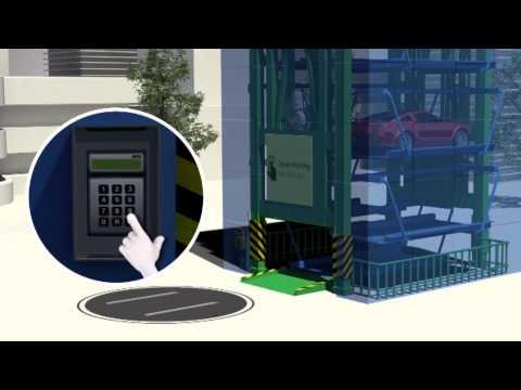 smart parking - Qatar