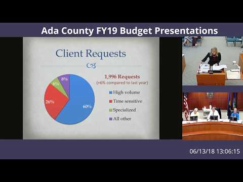 Ada County FY19 Budget Presentations June 13th