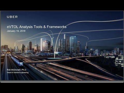 Transformative VTOL Workshop, Session 8: eVTOL Analysis Tools & Frameworks