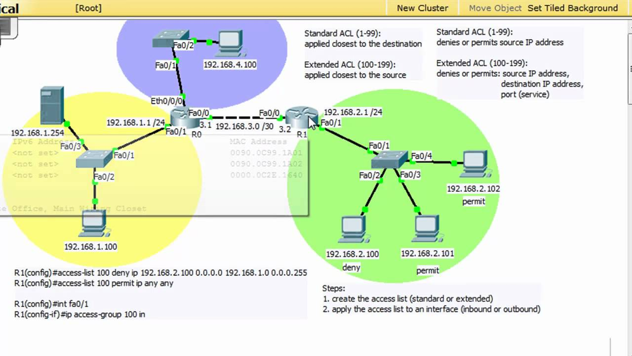 Extended Access List Acl For The Cisco Ccna Part 2 Youtube