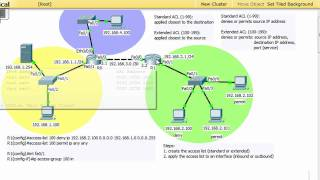 extended access list acl for the cisco ccna part 2