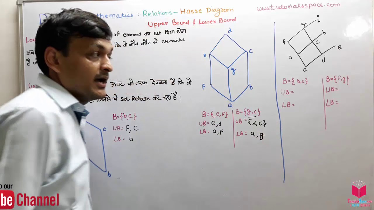 17 Upper Bound And Lower Bound In Hasse Diagram In Relation Theory In Discrete Mathematics In Hindi Youtube