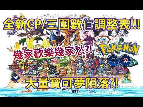 【Pokémon GO】全新CP/三圍數值調整表!!!(大量寶可夢隕落?!)