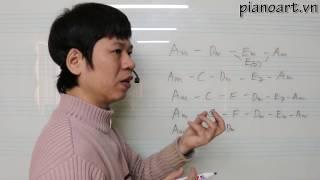 [Học piano] Một Số Vòng Hòa Thanh Cơ Bản