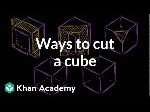 Transformations  Geometry all content  Math  Khan Academy