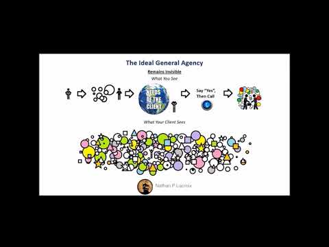 What Is A General Agency by Nathan P Lacroix