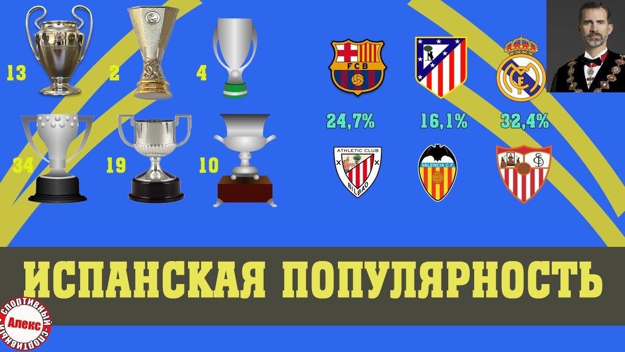 Yandex футбольный клуб валенсия испания