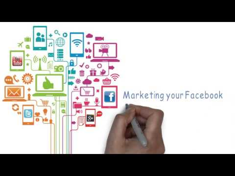 What are the different Facebook Marketing Tools for Businesses