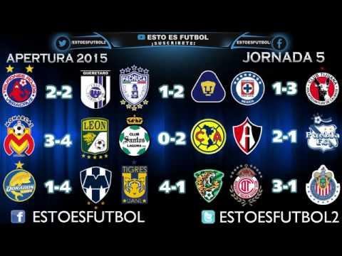Tabla General Liga Mx Jornada 6 2015 Youtube