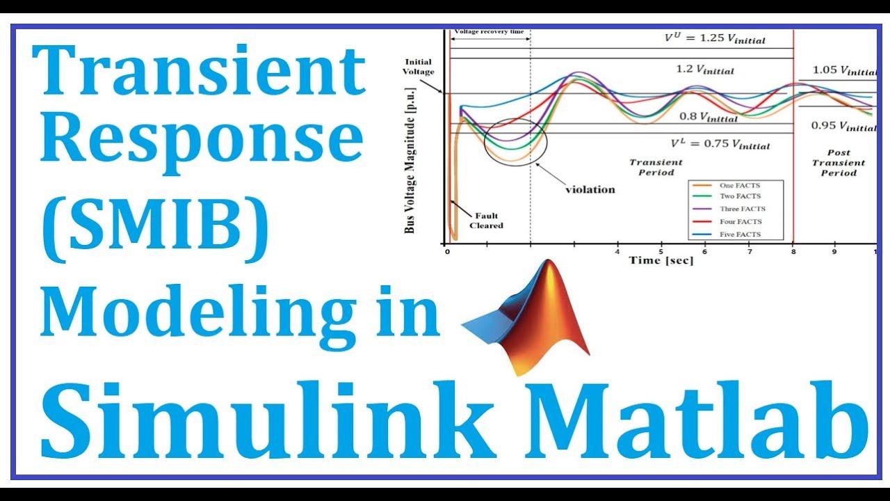 Single Machine Infinite Bus System Simulink Matlab   Transient response    Synchronous Generator