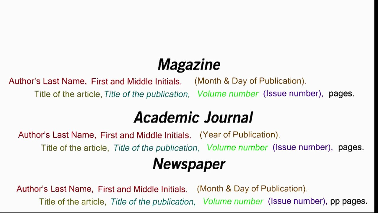 apa format online magazine Apa magazine citation tool will create the works cited entries by utilizing the correct apa format.