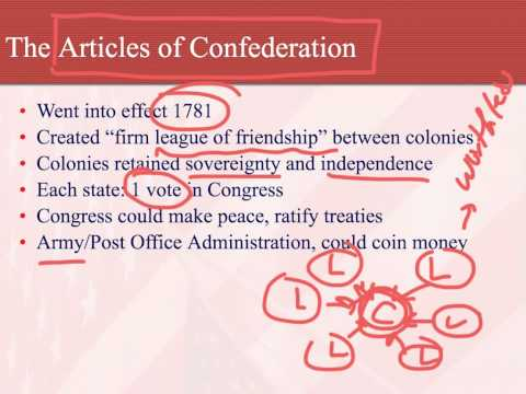 Articles of Confederation: AP Government