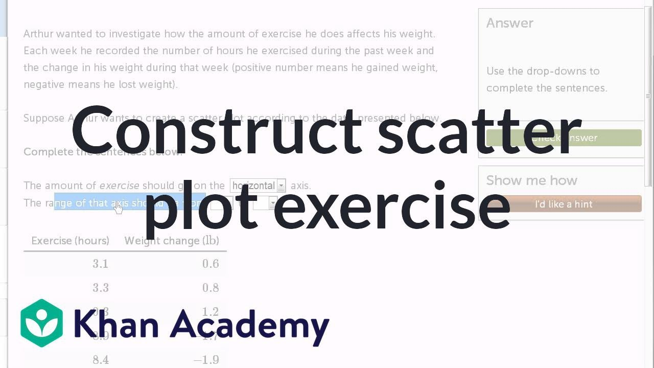 Constructing scatter plot exercise example | Regression | Probability and  Statistics | Khan Academy