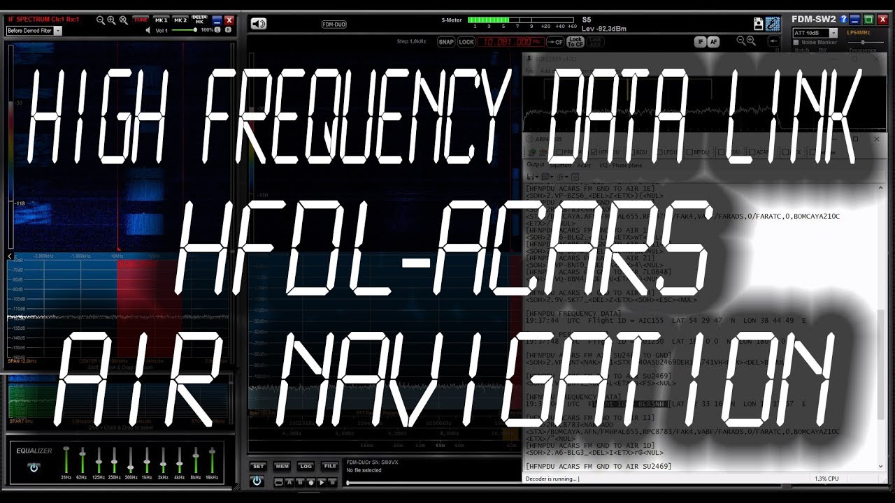 HFDL, High Frequency Data Link , ACARS - Air Navigation - YouTube