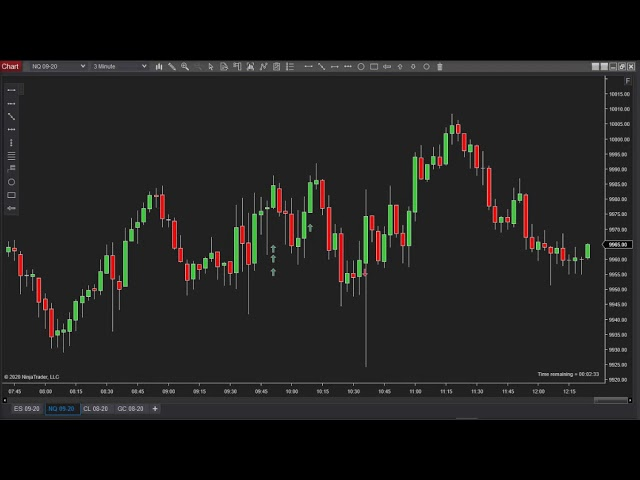061820 -- Daily Market Review ES CL NQ - Live Futures Trading Call Room