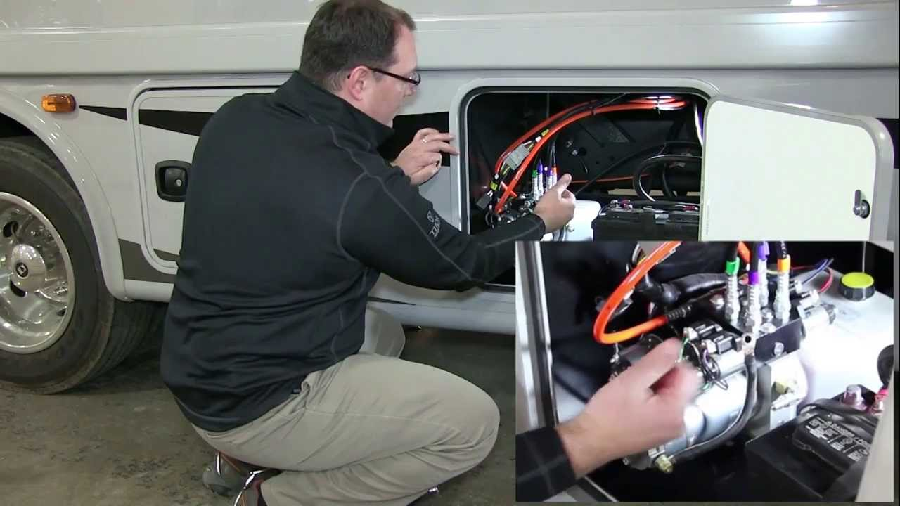 lippert (lci) ultra leveling jacks: manual retracting motorhome's hydraulic  leveling jacks - youtube