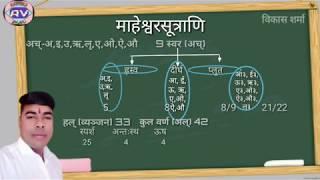 #AVgyanAVINIKA #संस्कृतभाषाया:व्याकरणस्य ज्ञानम्#माहेश्वरसूत्राणि sanskrit#Vikas Sharmaप्रथम:अध्याय: