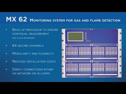teledyne_gas_and_flame_detection_video_unternehmen_präsentation