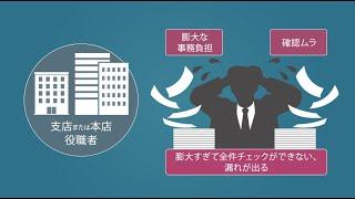 FRONTEO「自然言語×AI」ビジネスインテリジェンス:AIを活用した金融機関の生産性向上のための取り組み
