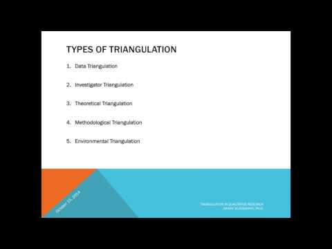 Triangulation in Qualitative Research Podcast - Short Version